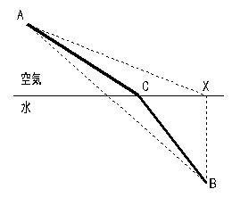 Fermat1